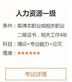 上海人力资源一级