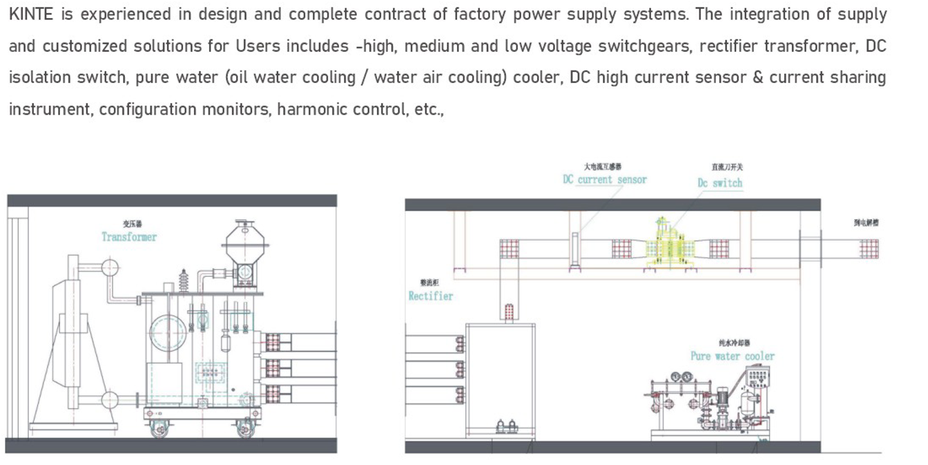 Industrial Power Supply & System Integration